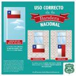 CARABINEROS INDICA USO CORRECTO DE LA BANDERA NACIONAL