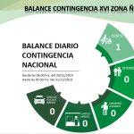 CARABINEROS: BALANCE JORNADA 74 DE MANIFESTACIONES EN ÑUBLE