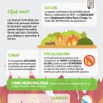 CONAF: AVISOS (PERMISOS) DE QUEMA EN LA COMUNA YUNGAY